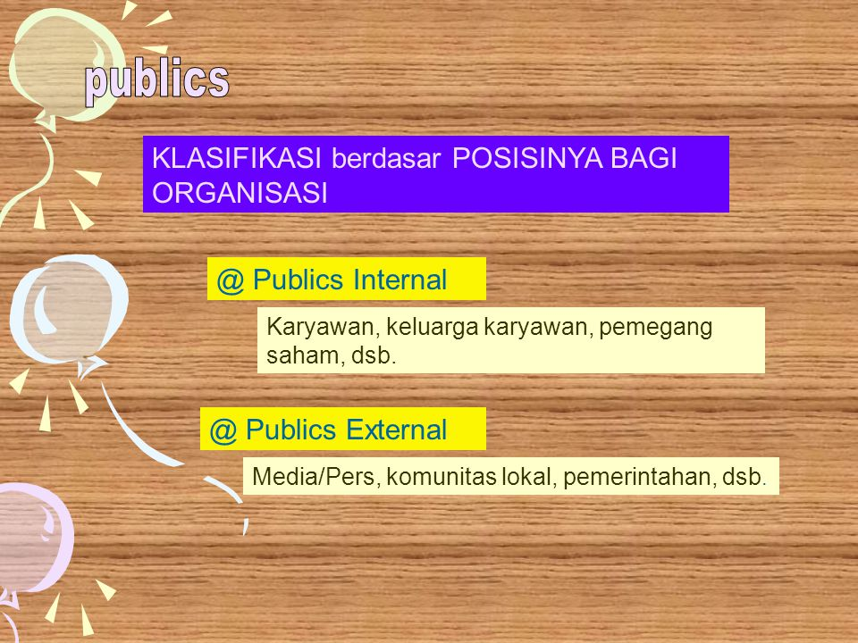 KLASIFIKASI berdasar POSISINYA BAGI ORGANISASI @ Publics Internal @ Publics External Karyawan, keluarga karyawan, pemegang saham, dsb.