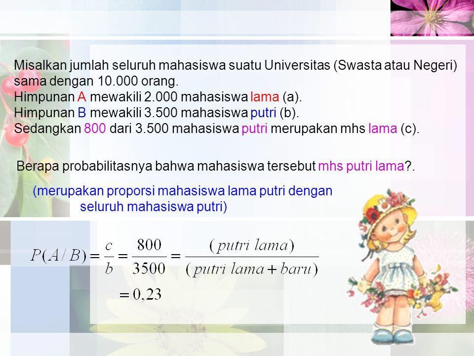 Misalkan jumlah seluruh mahasiswa suatu Universitas (Swasta atau Negeri) sama dengan 10.000 orang. Himpunan A mewakili 2.000 mahasiswa lama (a). Himpu