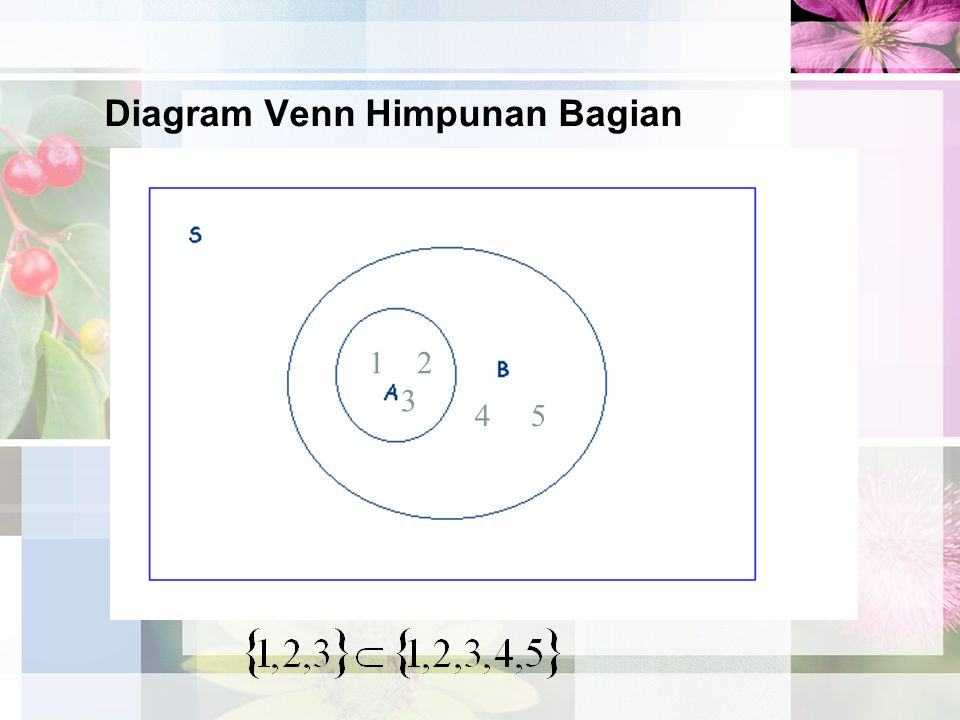 Diagram Venn Himpunan Bagian 12 3 4 5