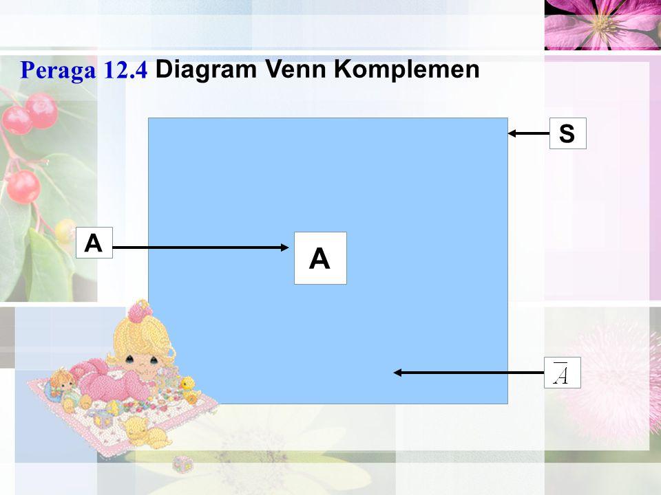 A A S Peraga 12.4 Diagram Venn Komplemen