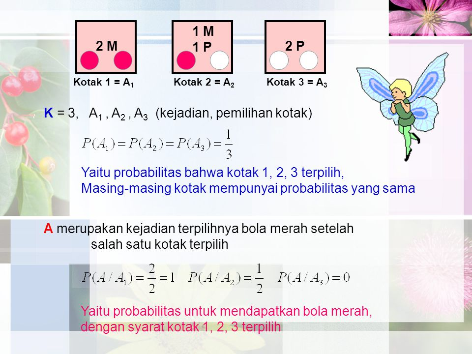 Kotak 1 = A 1 2 M 1 M 1 P 2 P Kotak 2 = A 2 Kotak 3 = A 3 K = 3, A 1, A 2, A 3 (kejadian, pemilihan kotak) A merupakan kejadian terpilihnya bola merah