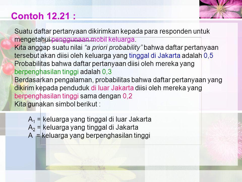 A 1 = keluarga yang tinggal di luar Jakarta A 2 = keluarga yang tinggal di Jakarta A = keluarga yang berpenghasilan tinggi Contoh 12.21 : Suatu daftar
