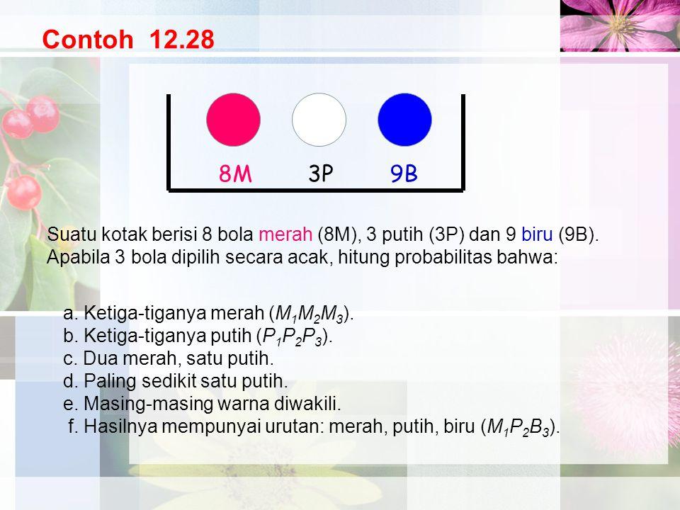 Contoh 12.28 Suatu kotak berisi 8 bola merah (8M), 3 putih (3P) dan 9 biru (9B). Apabila 3 bola dipilih secara acak, hitung probabilitas bahwa: a. Ket
