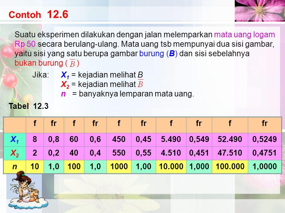 ffrf f f f X1X1 80,8600,64500,455.4900,54952.4900,5249 X2X2 20,2400,45500,554.5100,45147.5100,4751 n101,01001,010001,0010.0001,000100.0001,0000 Tabel