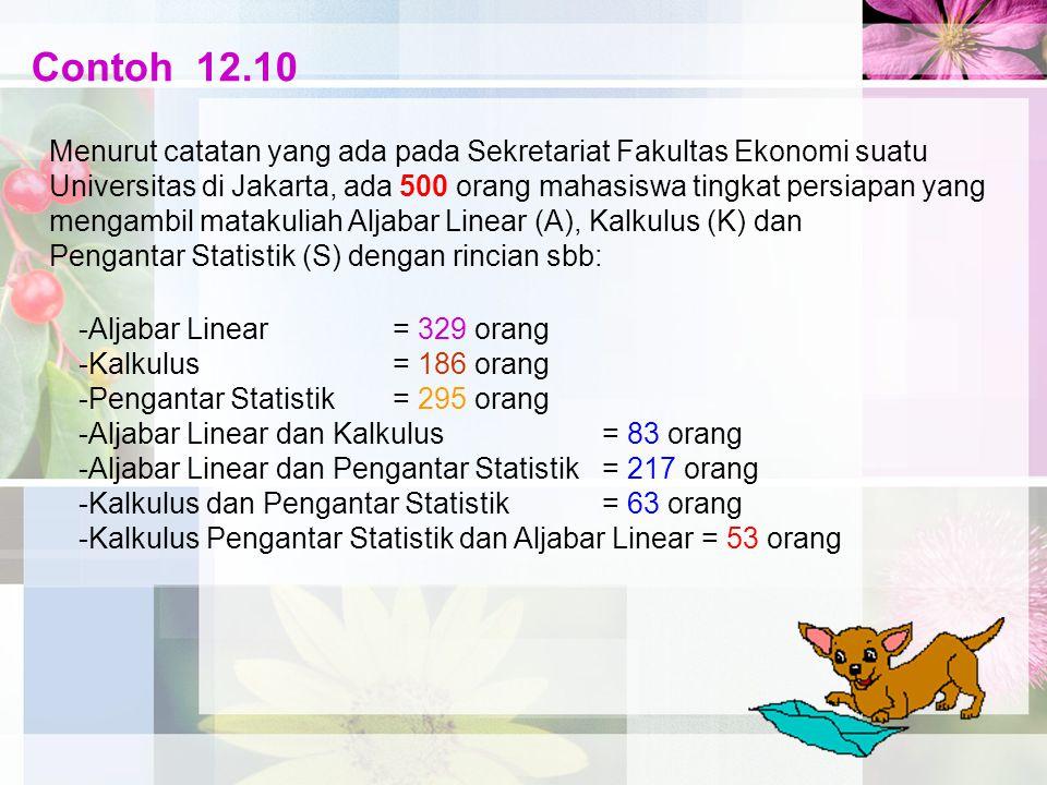 Contoh 12.10 Menurut catatan yang ada pada Sekretariat Fakultas Ekonomi suatu Universitas di Jakarta, ada 500 orang mahasiswa tingkat persiapan yang m
