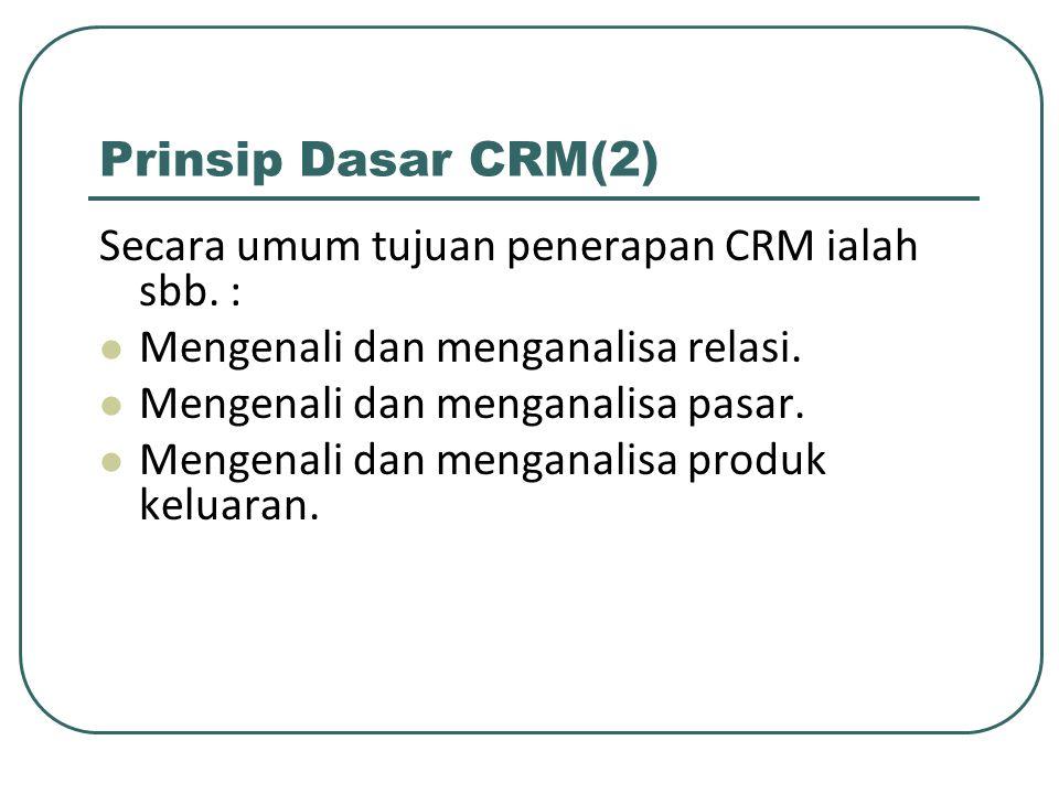 Bagaimana Cara Membuat CRM Berhasil.