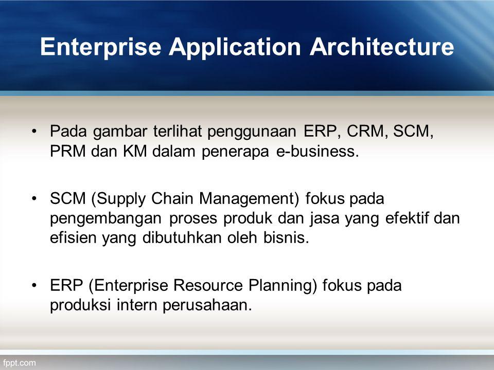 Pada gambar terlihat penggunaan ERP, CRM, SCM, PRM dan KM dalam penerapa e-business. SCM (Supply Chain Management) fokus pada pengembangan proses prod