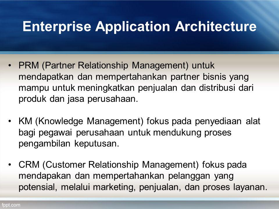 Enterprise Application Architecture PRM (Partner Relationship Management) untuk mendapatkan dan mempertahankan partner bisnis yang mampu untuk meningk