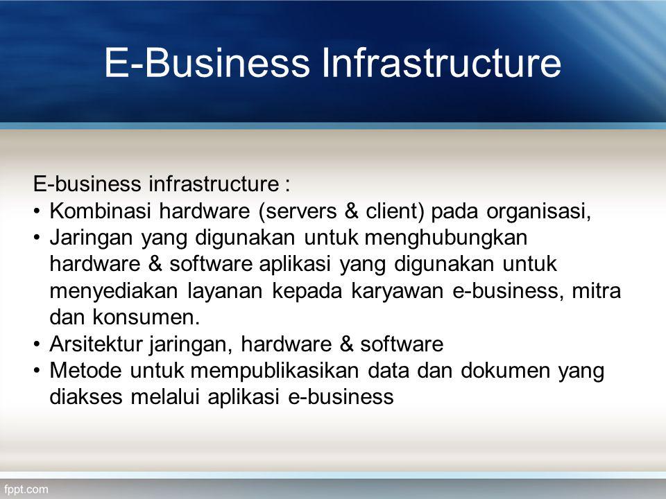 E-Business Infrastructure E-business infrastructure : Kombinasi hardware (servers & client) pada organisasi, Jaringan yang digunakan untuk menghubungk