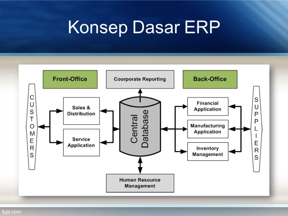 Evolusi Sistem ERP