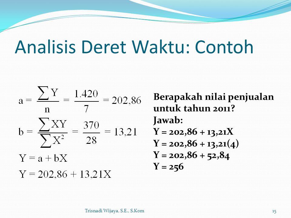 Analisis Deret Waktu: Contoh Trisnadi Wijaya, S.E., S.Kom15 Berapakah nilai penjualan untuk tahun 2011? Jawab: Y = 202,86 + 13,21X Y = 202,86 + 13,21(