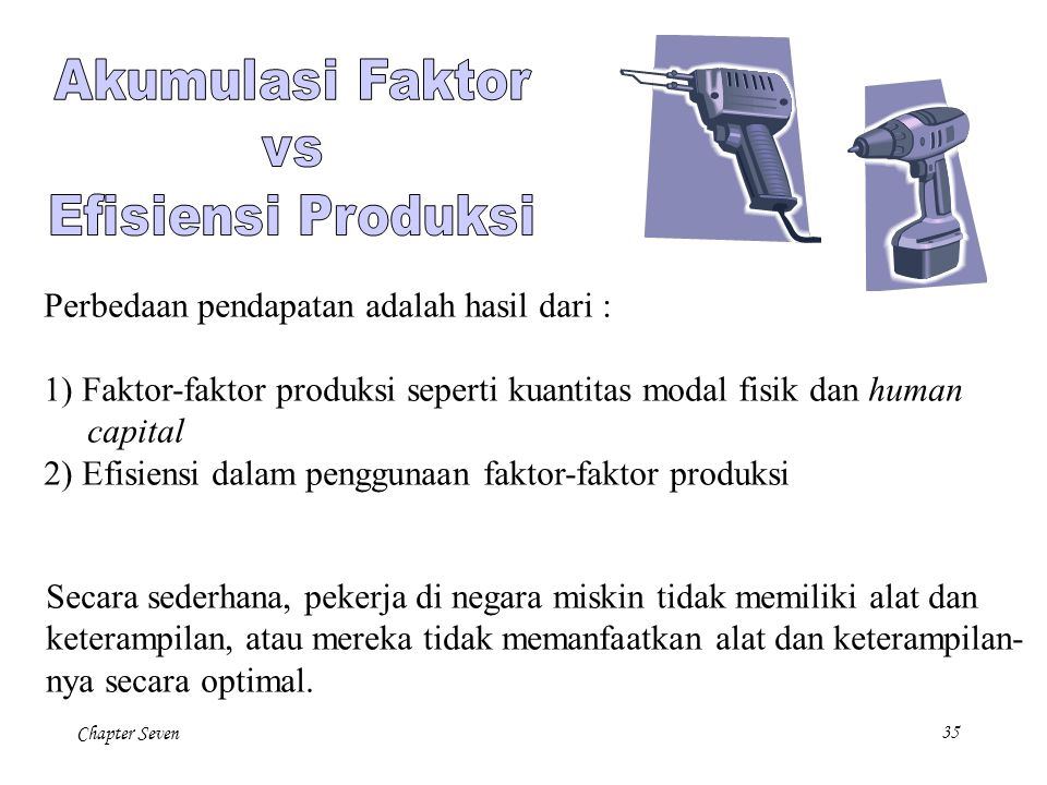 Chapter Seven35 Perbedaan pendapatan adalah hasil dari : 1) Faktor-faktor produksi seperti kuantitas modal fisik dan human capital 2) Efisiensi dalam