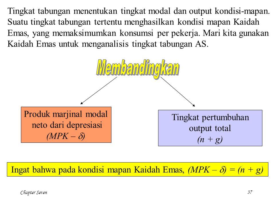 Chapter Seven37 Tingkat tabungan menentukan tingkat modal dan output kondisi-mapan. Suatu tingkat tabungan tertentu menghasilkan kondisi mapan Kaidah