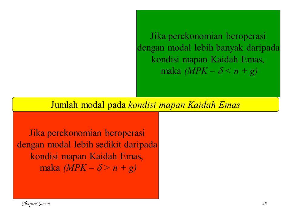 Chapter Seven38 Jumlah modal pada kondisi mapan Kaidah Emas Jika perekonomian beroperasi dengan modal lebih sedikit daripada kondisi mapan Kaidah Emas