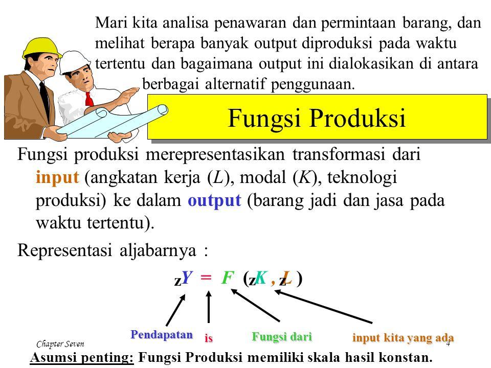 Chapter Seven15 Kita buat kondisi sederhana yang mencirikan tingkat modal Kaidah Emas Ingat kemiringan fungsi produksi adalah produk marjinal modal MPK.