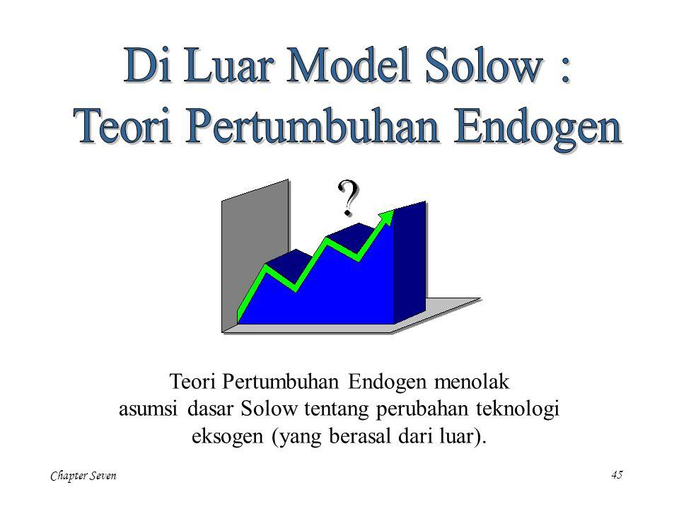 Chapter Seven45 Teori Pertumbuhan Endogen menolak asumsi dasar Solow tentang perubahan teknologi eksogen (yang berasal dari luar).