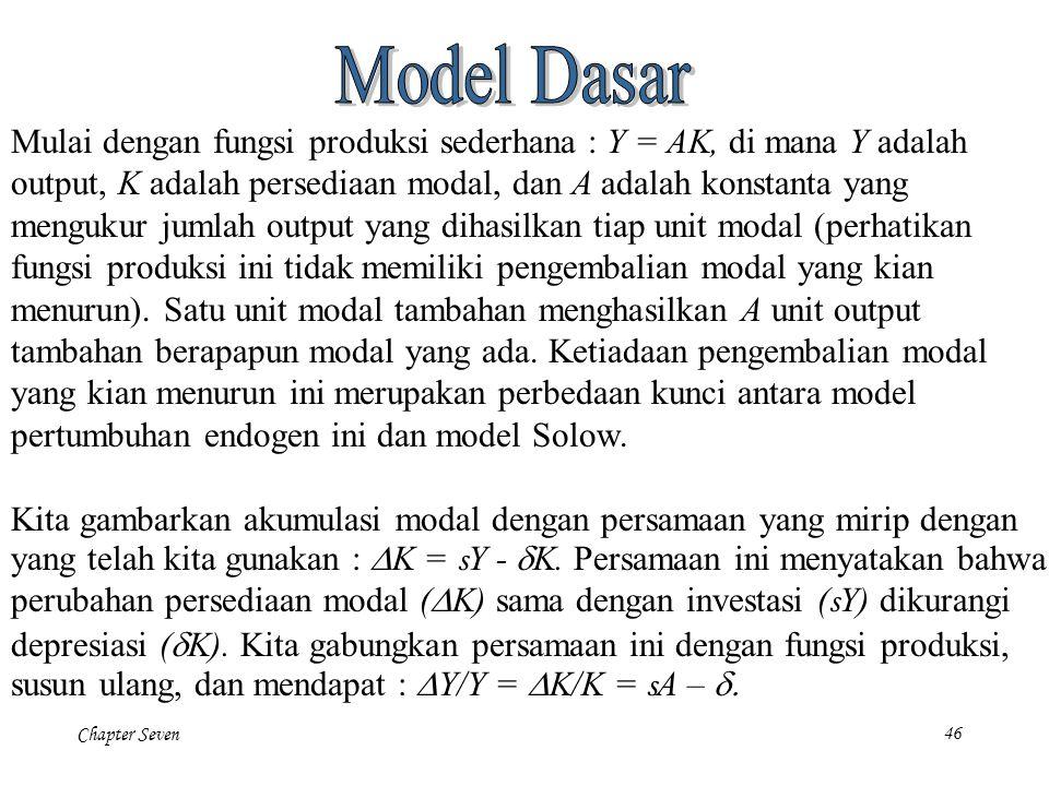 Chapter Seven46 Mulai dengan fungsi produksi sederhana : Y = AK, di mana Y adalah output, K adalah persediaan modal, dan A adalah konstanta yang mengu