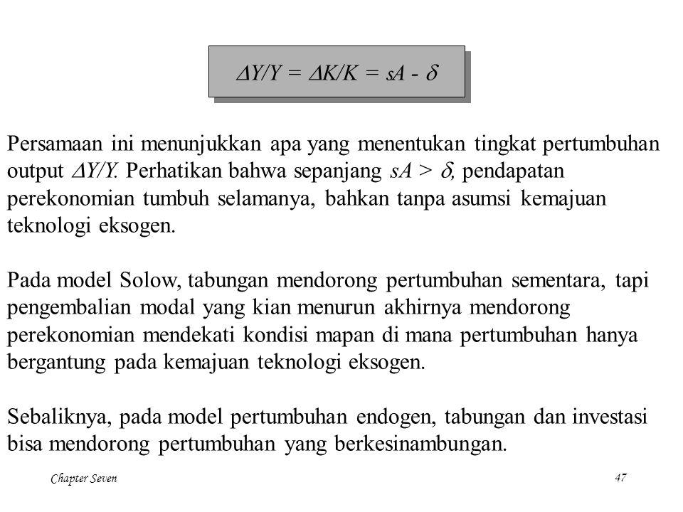 Chapter Seven47  Y/Y =  K/K = s A -  Persamaan ini menunjukkan apa yang menentukan tingkat pertumbuhan output  Y/Y. Perhatikan bahwa sepanjang sA