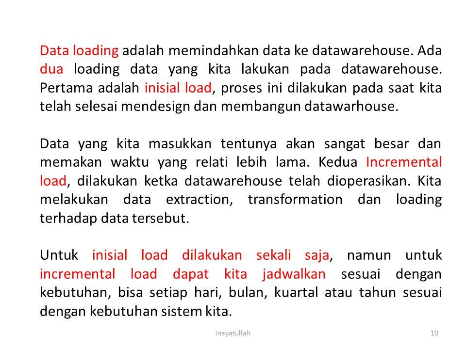 inayatullah10 Data loading adalah memindahkan data ke datawarehouse. Ada dua loading data yang kita lakukan pada datawarehouse. Pertama adalah inisial