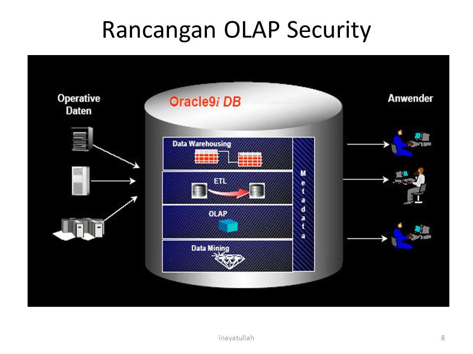 9 ETL adalah salah satu proses dalam dunia data warehousing atau bussiness intelligence (extract, transform and load).