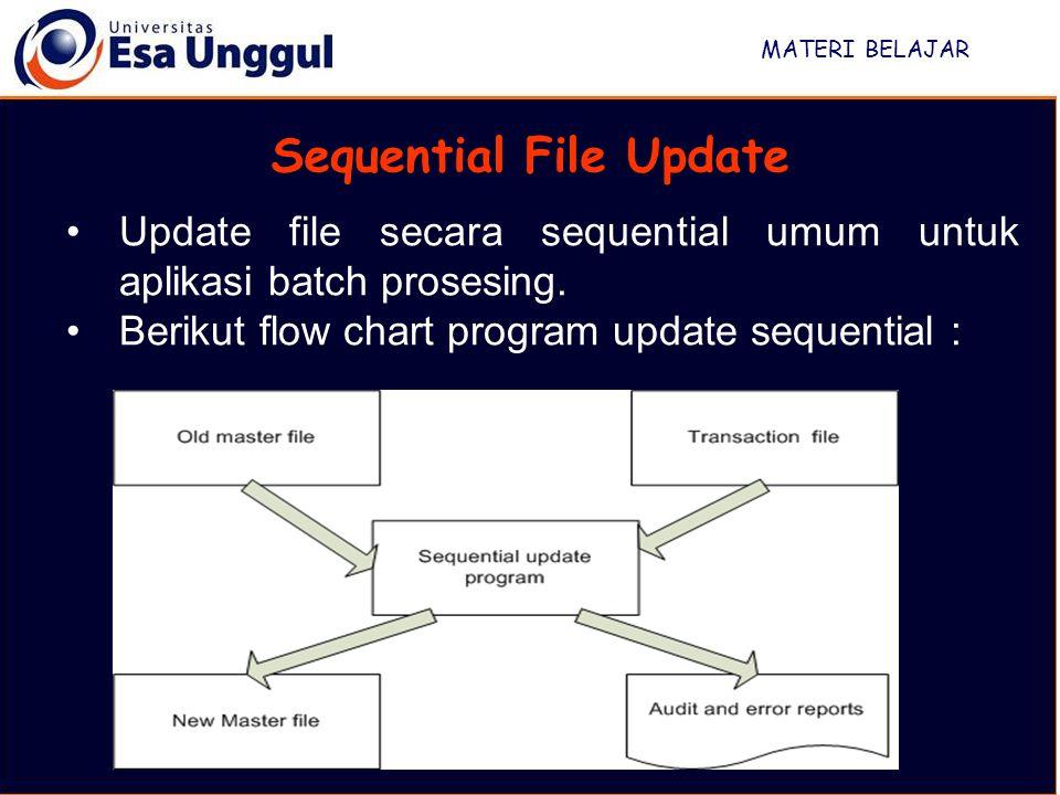 MATERI BELAJAR Sequential File Update Update file secara sequential umum untuk aplikasi batch prosesing.