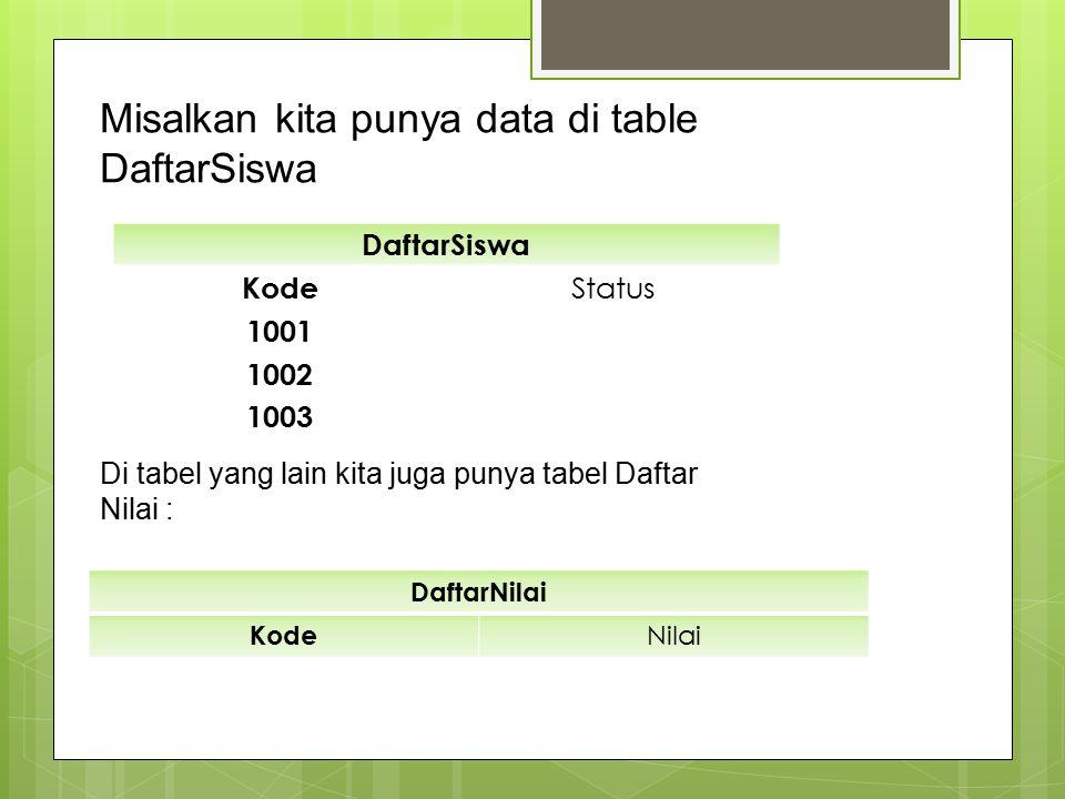 DaftarSiswa Kode Status 1001 1002 1003 DaftarNilai Kode Nilai Misalkan kita punya data di table DaftarSiswa Di tabel yang lain kita juga punya tabel D