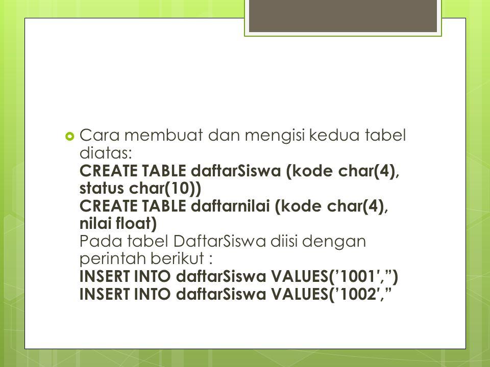  Cara membuat dan mengisi kedua tabel diatas: CREATE TABLE daftarSiswa (kode char(4), status char(10)) CREATE TABLE daftarnilai (kode char(4), nilai
