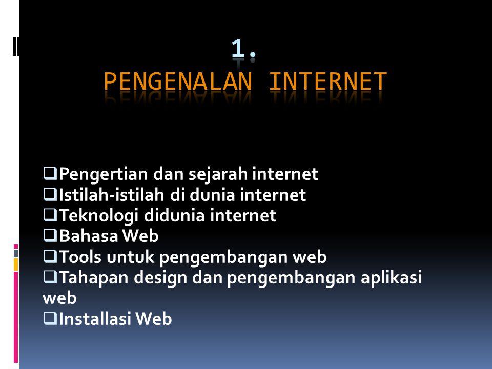  Pengertian dan sejarah internet  Istilah-istilah di dunia internet  Teknologi didunia internet  Bahasa Web  Tools untuk pengembangan web  Tahap