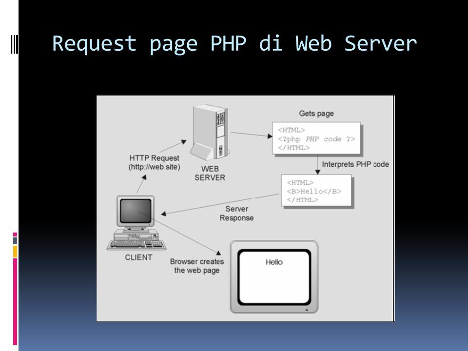 Request page PHP di Web Server