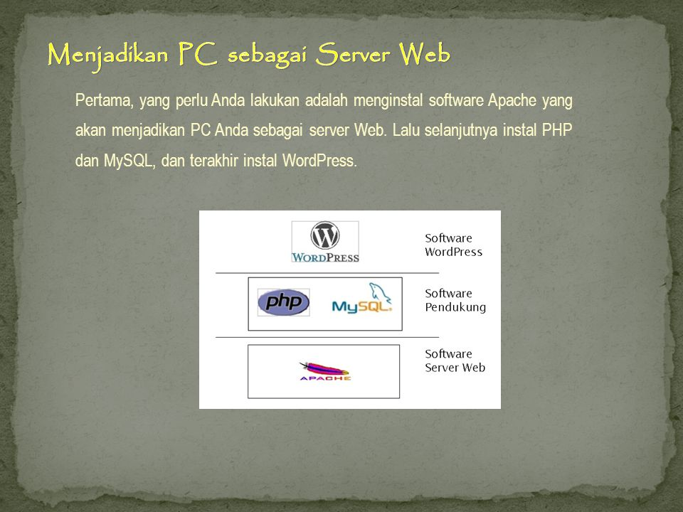 Pertama, yang perlu Anda lakukan adalah menginstal software Apache yang akan menjadikan PC Anda sebagai server Web.