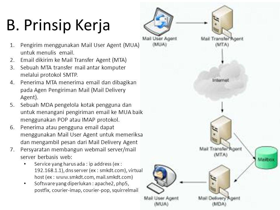 B.Prinsip Kerja 1.Pengirim menggunakan Mail User Agent (MUA) untuk menulis email.