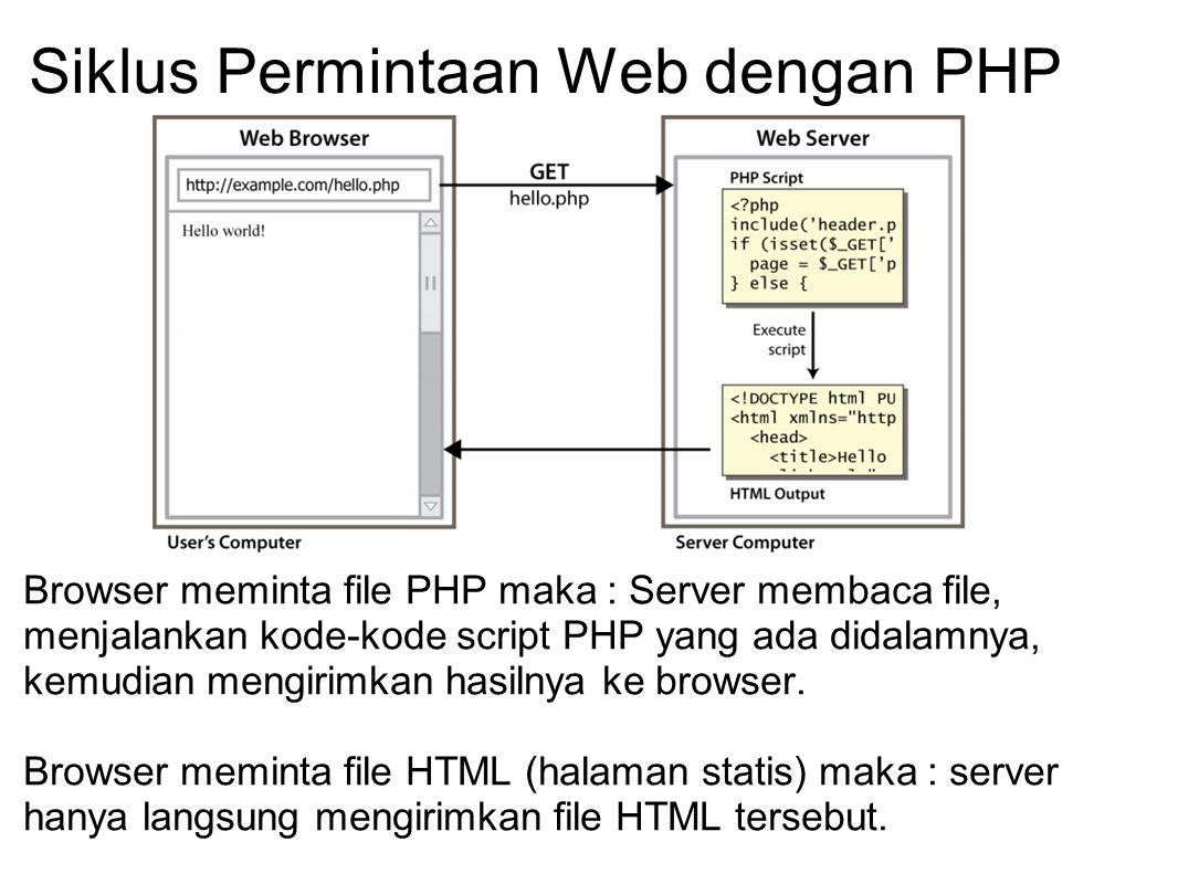 Siklus Permintaan Web dengan PHP Browser meminta file PHP maka : Server membaca file, menjalankan kode-kode script PHP yang ada didalamnya, kemudian m