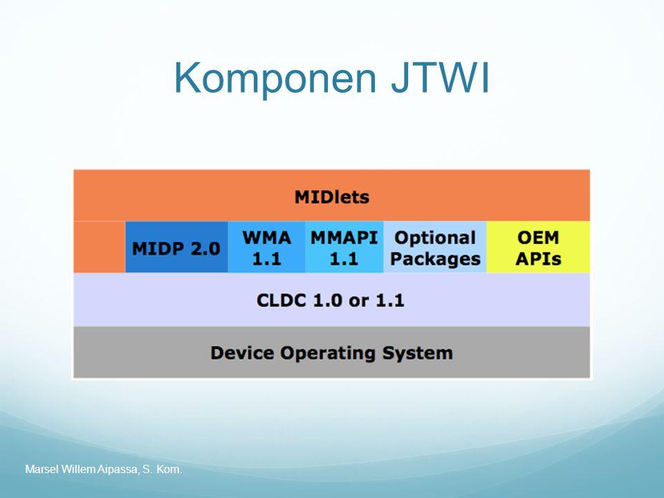 Komponen JTWI Marsel Willem Aipassa, S. Kom.