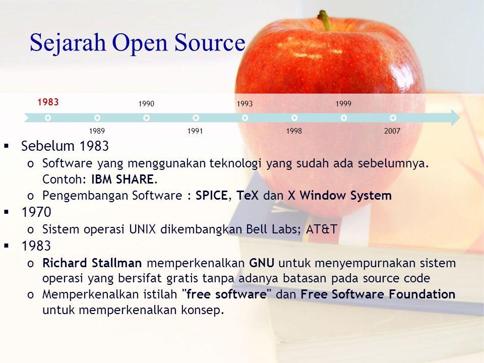  Sebelum 1983 oSoftware yang menggunakan teknologi yang sudah ada sebelumnya. Contoh: IBM SHARE. oPengembangan Software : SPICE, TeX dan X Window Sys