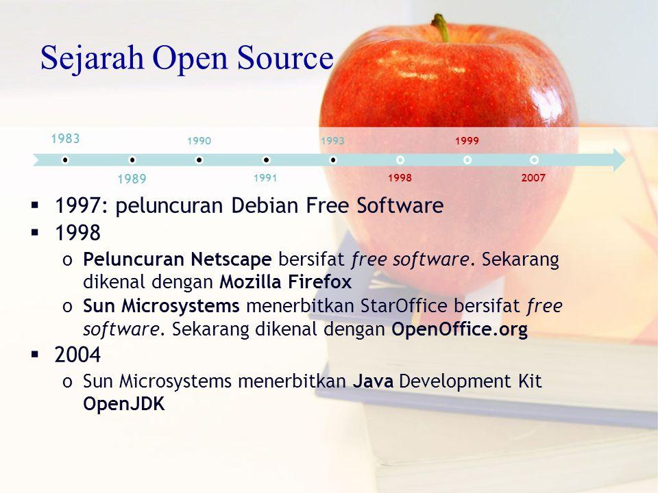  1997: peluncuran Debian Free Software  1998 oPeluncuran Netscape bersifat free software. Sekarang dikenal dengan Mozilla Firefox oSun Microsystems