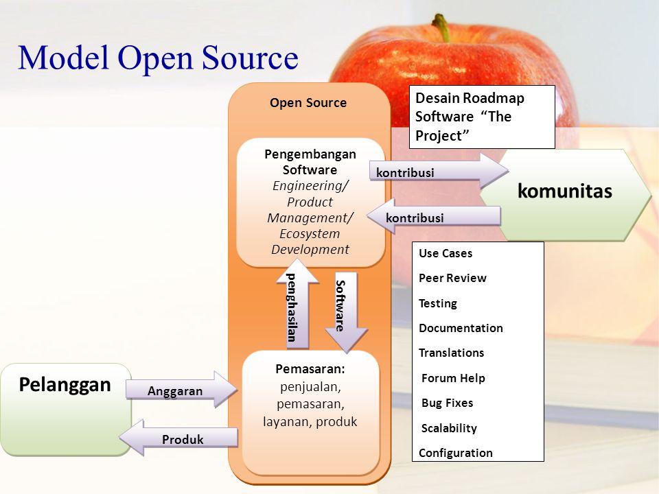 komunitas Open Source Pengembangan Software Engineering/ Product Management/ Ecosystem Development Pemasaran: penjualan, pemasaran, layanan, produk Pe