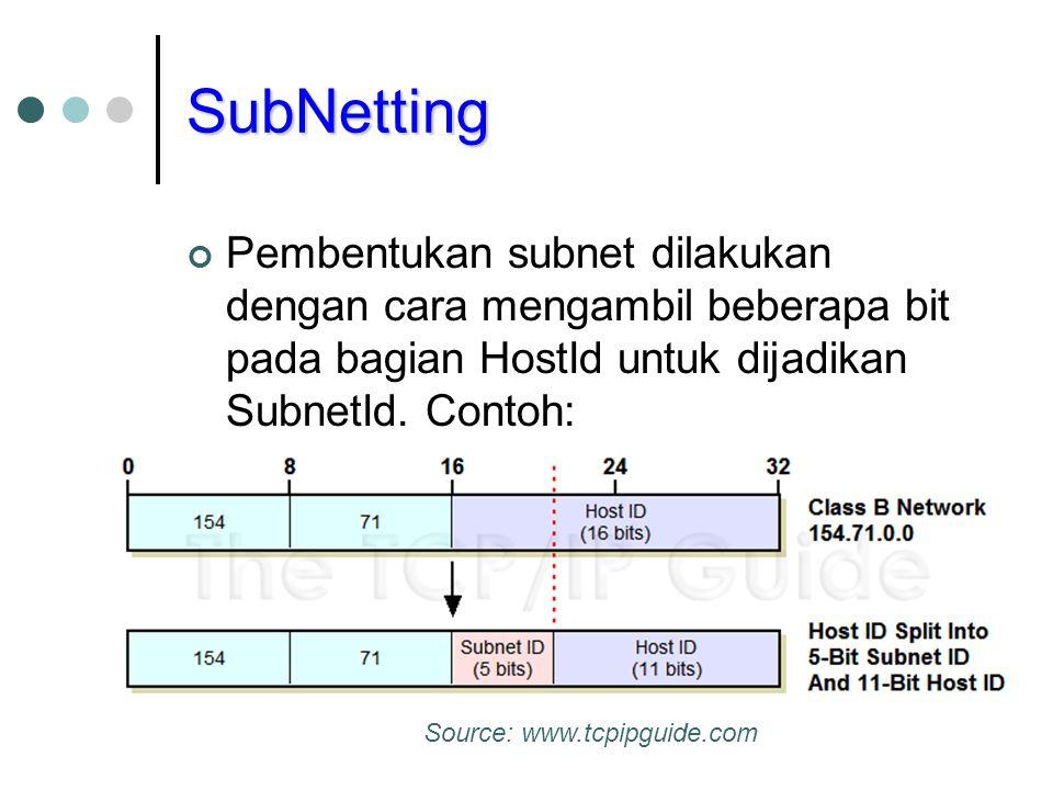 SubNetting Pembentukan subnet dilakukan dengan cara mengambil beberapa bit pada bagian HostId untuk dijadikan SubnetId. Contoh: Source: www.tcpipguide