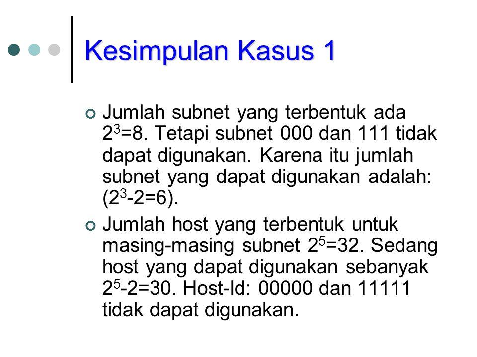 Kesimpulan Kasus 1 Jumlah subnet yang terbentuk ada 2 3 =8.