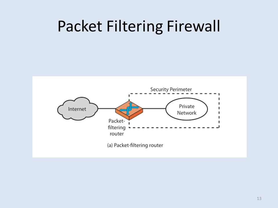 13 Packet Filtering Firewall
