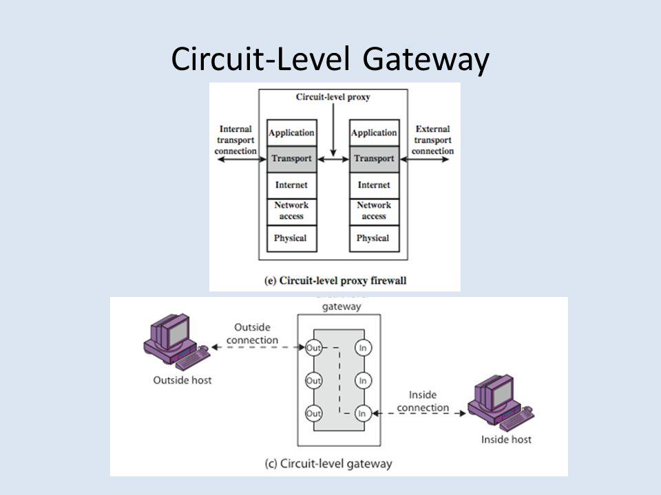 Circuit-Level Gateway