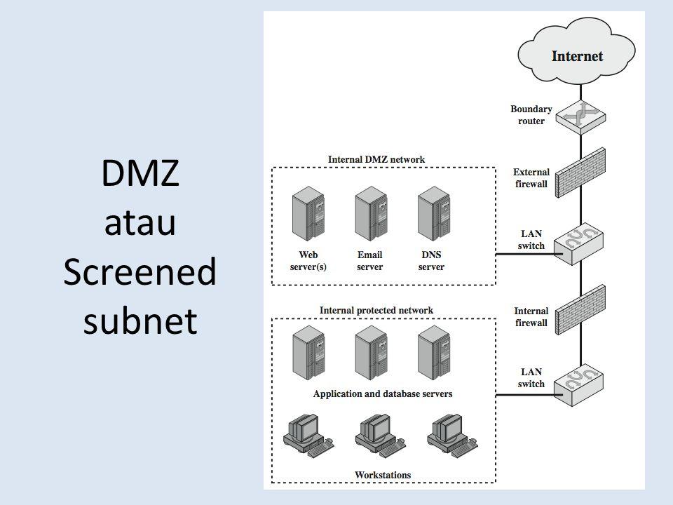 DMZ atau Screened subnet