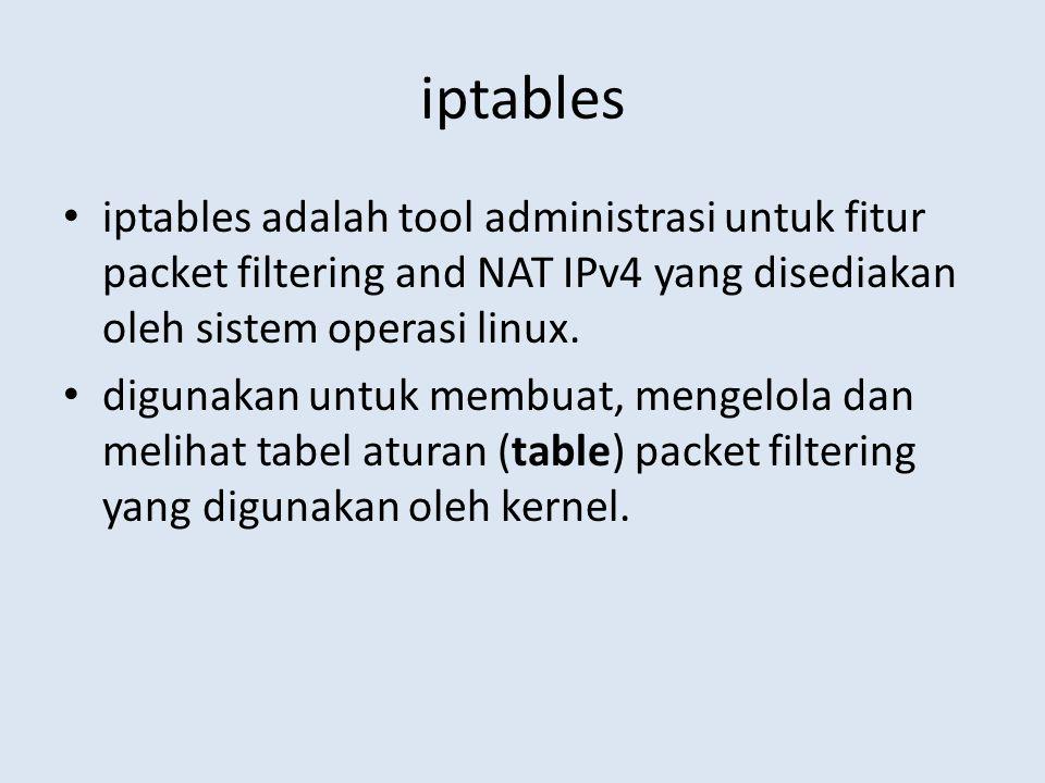 iptables iptables adalah tool administrasi untuk fitur packet filtering and NAT IPv4 yang disediakan oleh sistem operasi linux. digunakan untuk membua