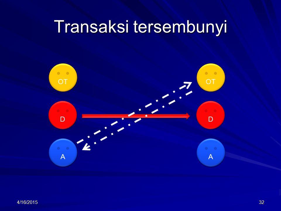 Transaksi tersembunyi 4/16/201532 OT D D A A D D A A