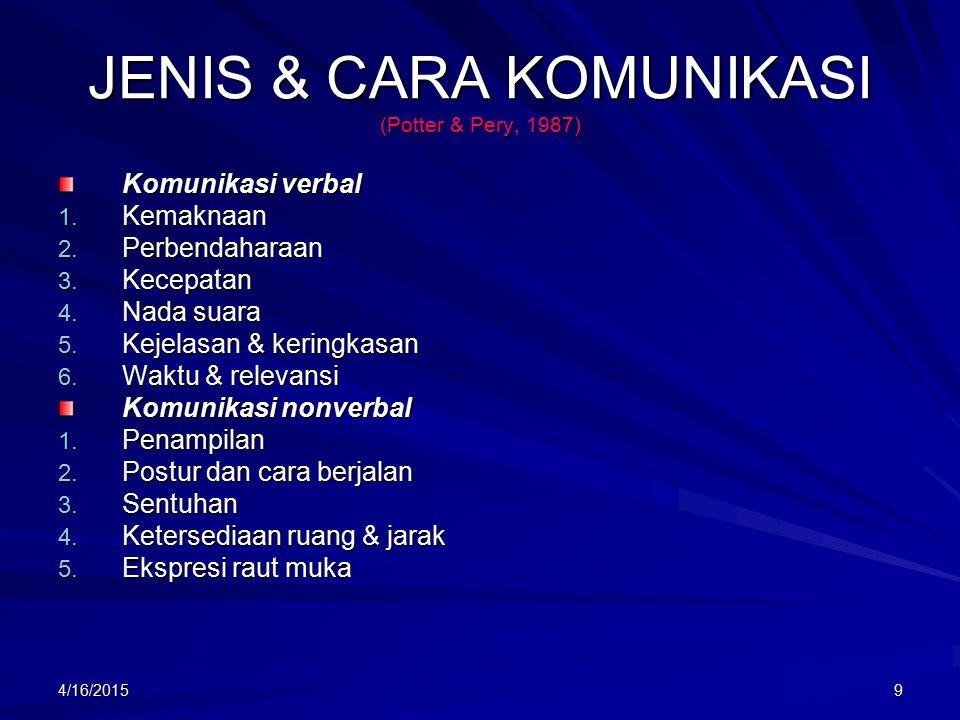 4/16/20159 JENIS & CARA KOMUNIKASI (Potter & Pery, 1987) Komunikasi verbal 1.