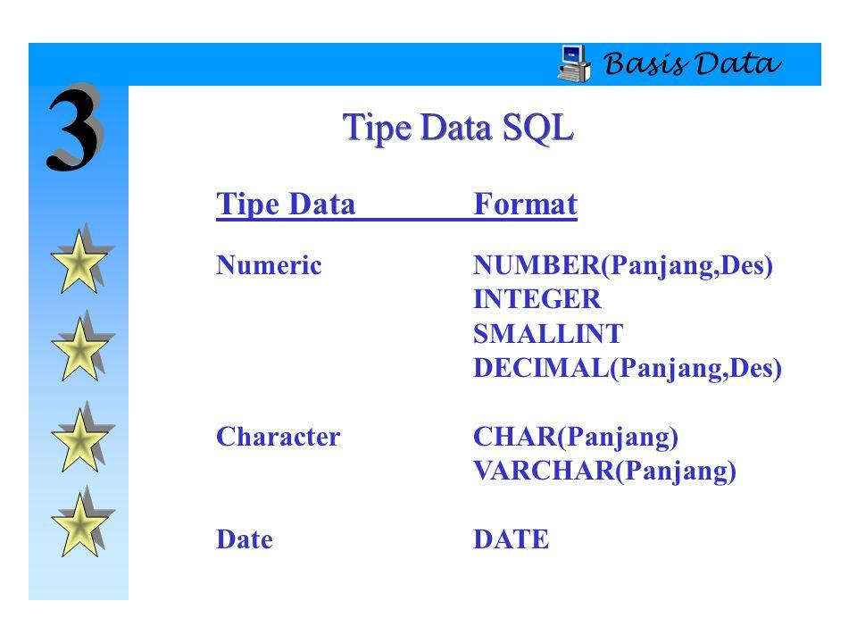 3 3 Basis Data Tipe Data SQL NumericNUMBER(Panjang,Des) INTEGER SMALLINT DECIMAL(Panjang,Des) CharacterCHAR(Panjang) VARCHAR(Panjang) DateDATE Tipe Da