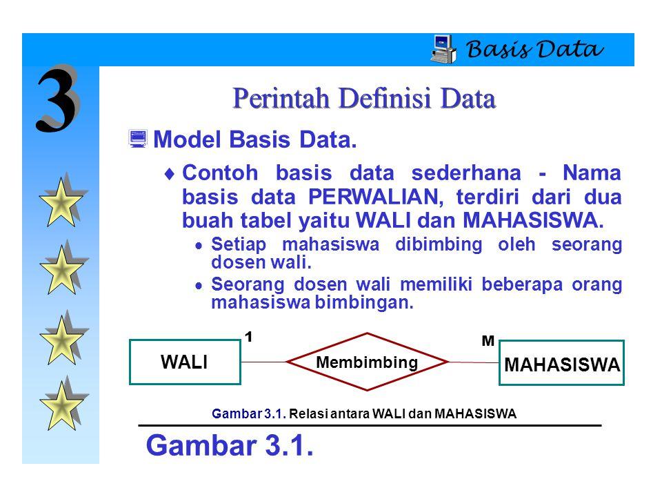 3 3 Basis Data  Model Basis Data.  Contoh basis data sederhana - Nama basis data PERWALIAN, terdiri dari dua buah tabel yaitu WALI dan MAHASISWA. 