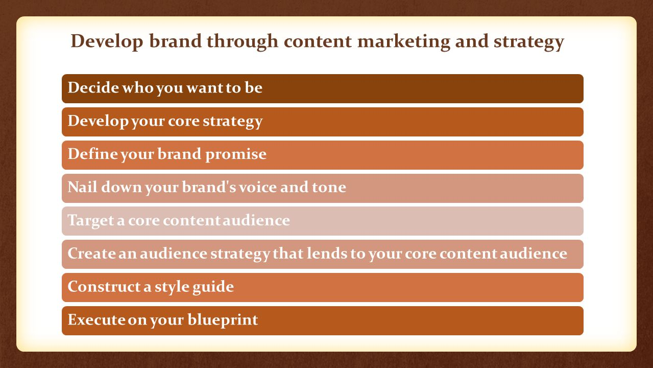 Develop brand through content marketing and strategy Decide who you want to beDevelop your core strategyDefine your brand promiseNail down your brand'