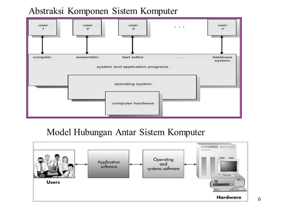 6 Abstraksi Komponen Sistem Komputer Model Hubungan Antar Sistem Komputer