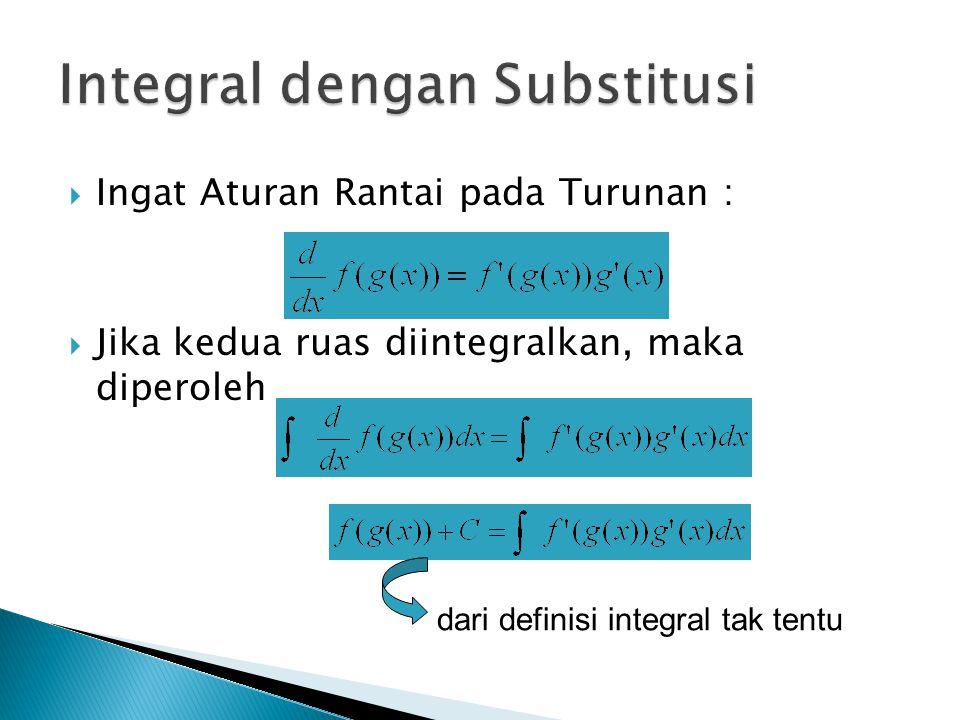  Ingat Aturan Rantai pada Turunan :  Jika kedua ruas diintegralkan, maka diperoleh dari definisi integral tak tentu