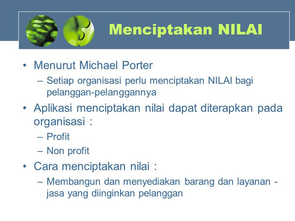 Menciptakan NILAI Menurut Michael Porter –Setiap organisasi perlu menciptakan NILAI bagi pelanggan-pelanggannya Aplikasi menciptakan nilai dapat diter